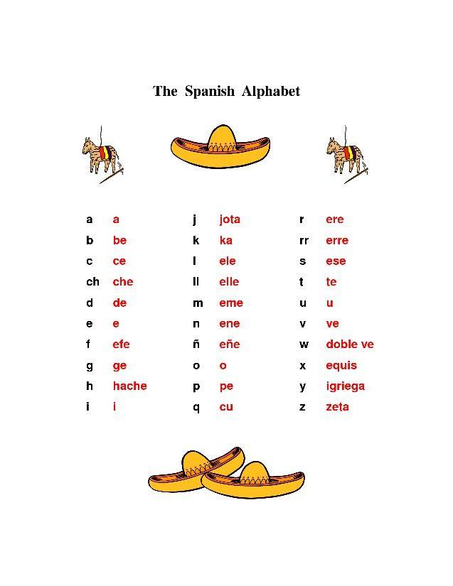 39 best images about Spanish Alphabet on Pinterest | Spanish ...