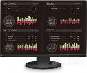 Monitor dla programisty