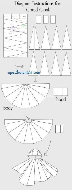 Perhaps you'd prefer to make your own cloak! Here's how. Thanks, eqos!