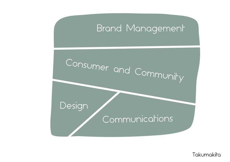 @nonkou: #Branding #nonkou http://t.co/OTWEM5cgPY