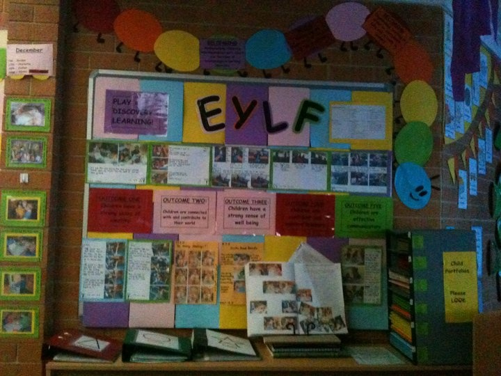 eylf wall and desk