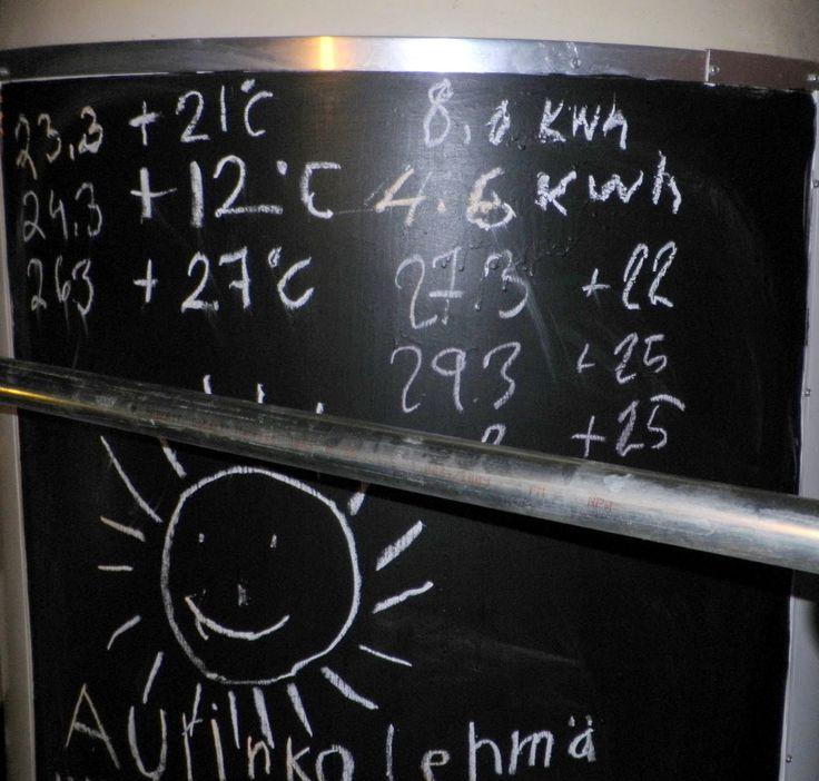 Auringonkehrääjän päiväkirja: aurinkokeräin