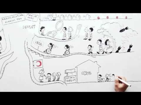 Çocuk Hakları Sözleşmesi - Animasyon