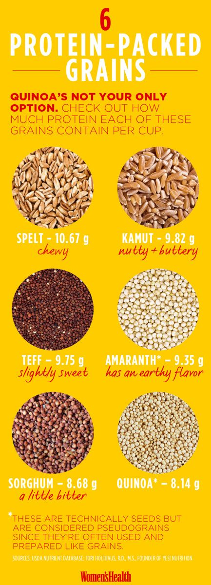 #plantbased #diet: five healthy grains with more #protein than quinoa - amaranth, kamut, sorghum, spelt and teff.