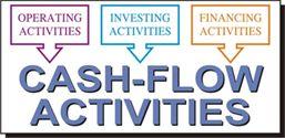 #Cash #CashFlows : Cash Flow Statements.