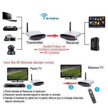 24ghz av wireless transmitter receiver sender audio video wir remote tv 492ft