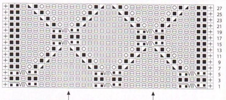 Knitted Triangle Trellis Lace. This chart uses Russian knitting symbols, here is a guide that can help you decipher it: Russian to English knit chart translation