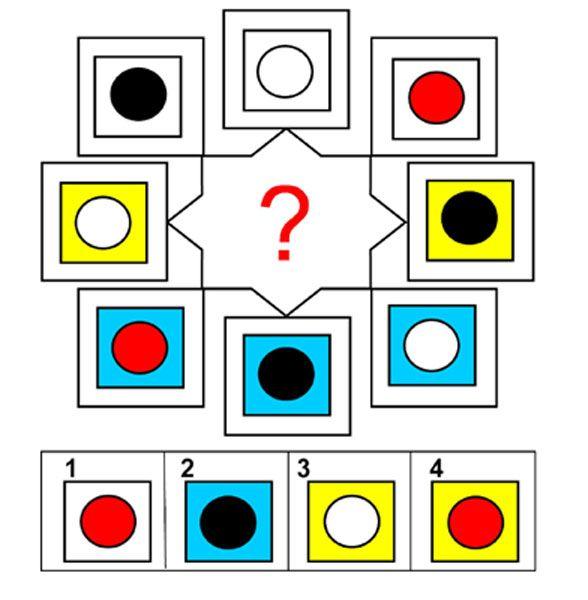 Psico test di  Albus  Quale  figura numerata  manca  al  posto  del punto interrogativo per  completare  la  serie? #psicotest #test #albus #enigmionline #enigmistica #enigmi #passatempi #giochionline