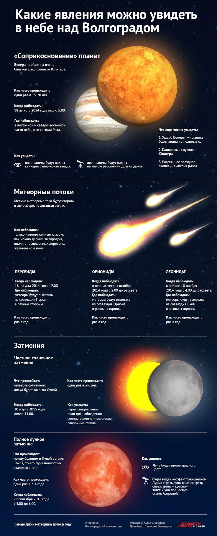 «АиФ-Волгоград» рассказывает о небесных явлениях, которые волгоградцы могут увидеть даже невооруженным глазом.