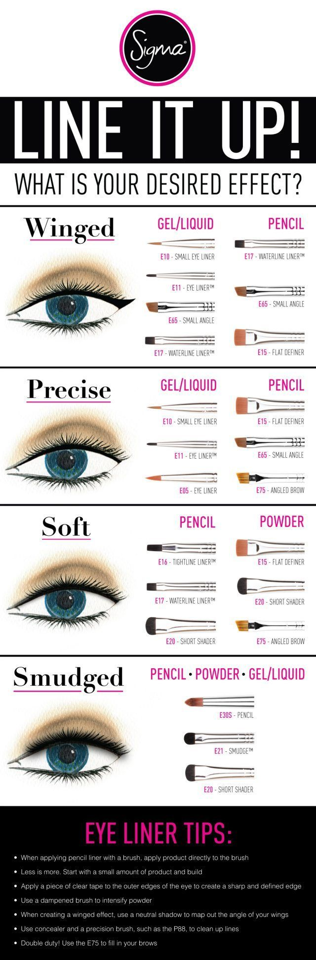 Eyeliner tips according to SIGMA. From http://www.reddit.com/r/BeautyDiagrams/comments/2o1tz2/eyeliner_tips_according_to_sigma/