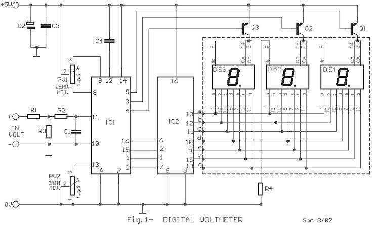 Digital Volt Ampere Meter