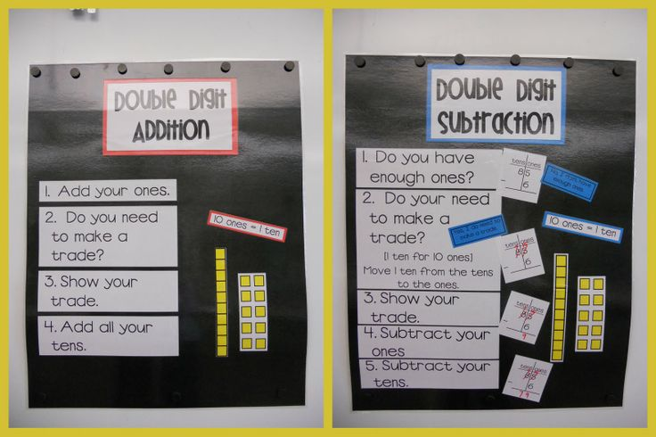 2 Digit Addition and SubtractionAnchor Charts, Double Digital, Digital Addition, Math Ideas, Subtraction Posters, Addition And Subtraction, Digital Posters, Addition Subtraction, Anchors Charts