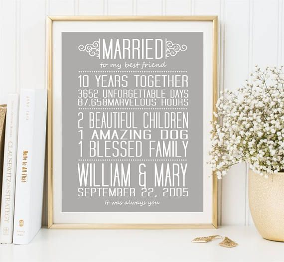 10th anniversary gift Print Personalized love story sign
