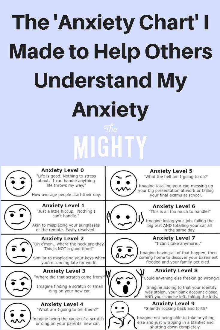 Can't Tell Whether It's Anxiety Or Depression Ask Yourself These 7 Questions recommendations
