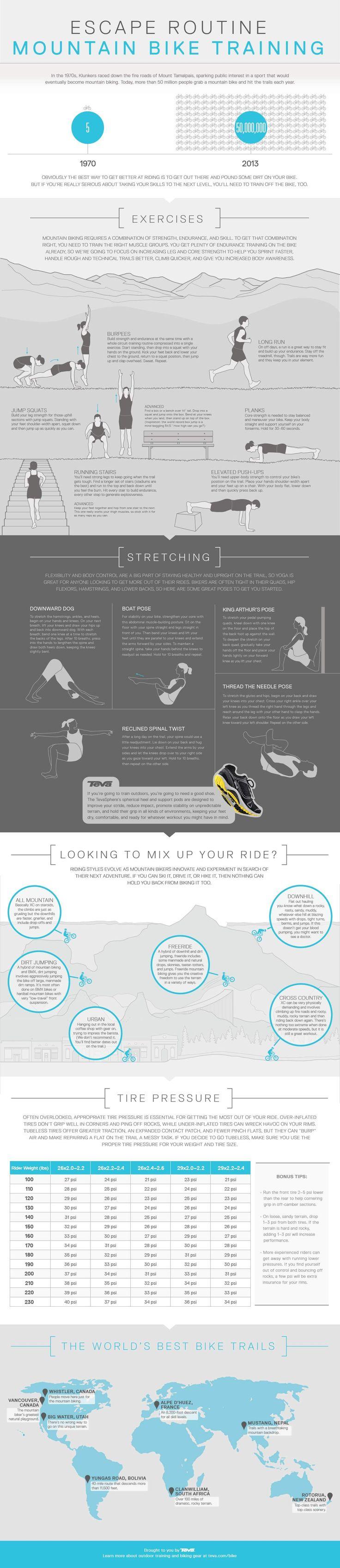 Mountain biking reminder tips for training