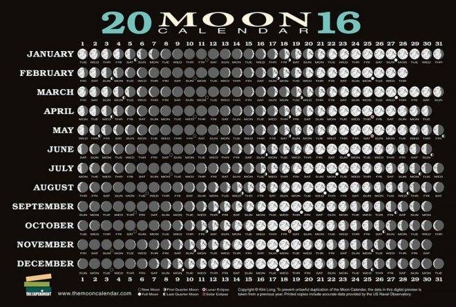 Calendario Lunar Julio 2016 España