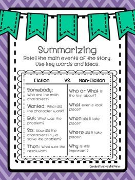 Summarizing Fiction and Non-Fiction Text FREEBIE!