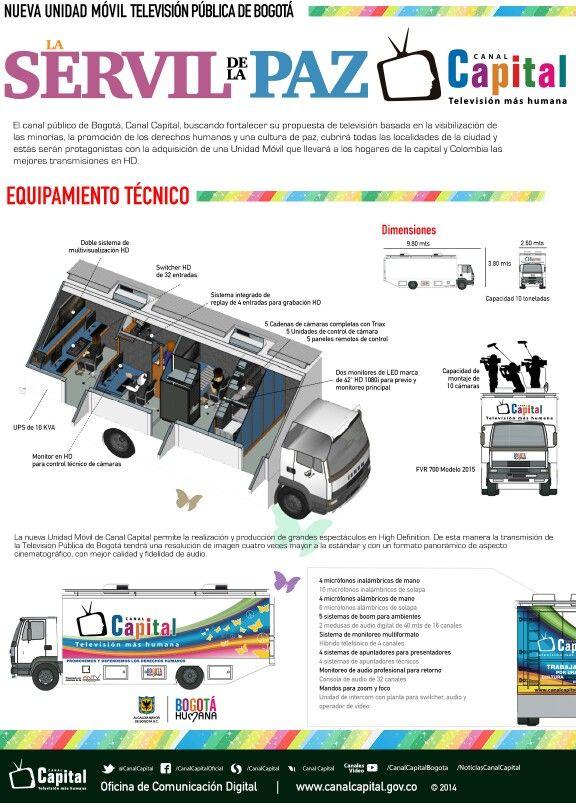 Diseño realizado para: Canal Capital Tiempo de producción: 4 horas Ref: Nueva Movil de Televisión