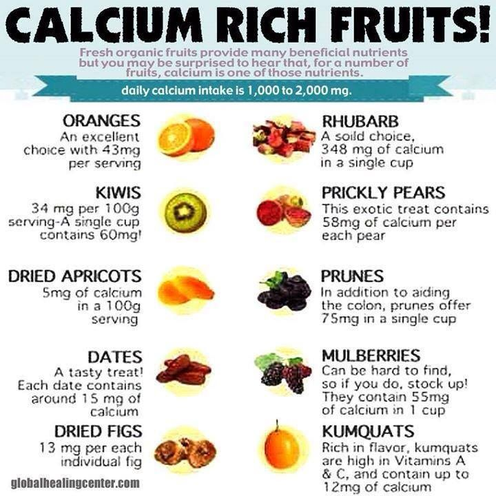 19 Best Calcium Rich Foods Images On Pinterest Healthy