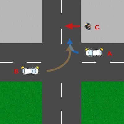 Vraag 9 Geef de vologorde van voorrang of voor laten gaan: A. auto A, auto B, voetganger C B. voetganger C, auto A, auto B