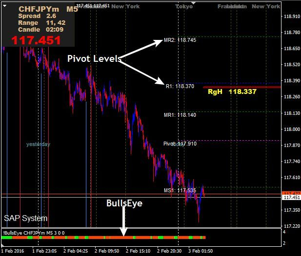 Forex intraday data download free