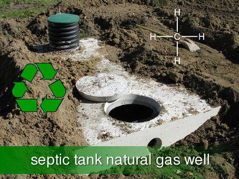 recycler les déchets humains en année sans round fourniture de gaz naturel