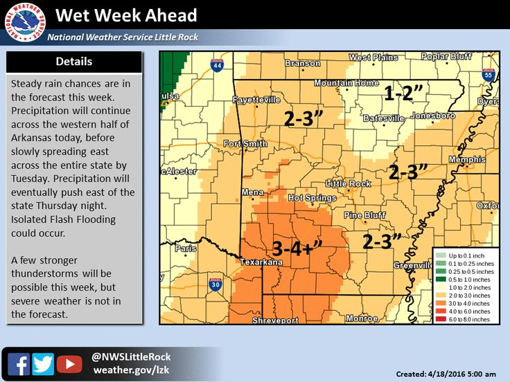says For Little Rock & Central Arkansas Now Thru Thursday