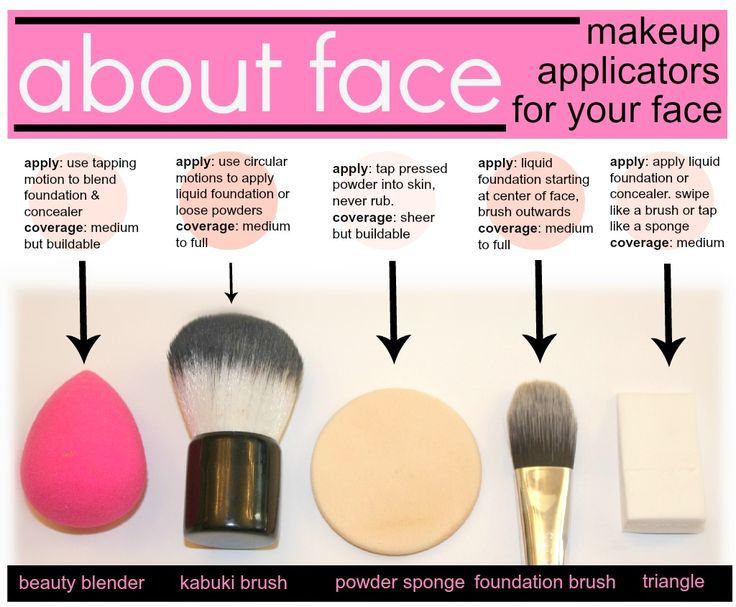 Reference guide for makeup applicators