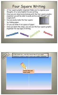 How To Use Four Square Writing - Creating Strong, Thoughtful Writers from Eileen…