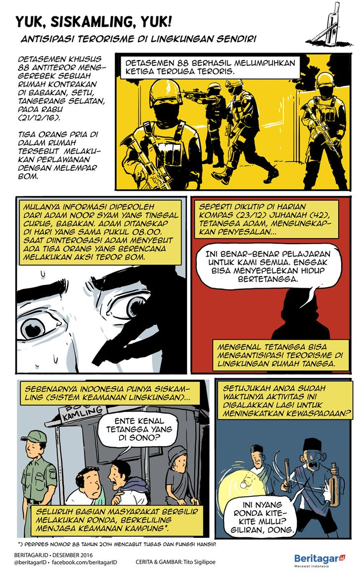 Modal sosial bernama siskamling - Merawat Indonesia