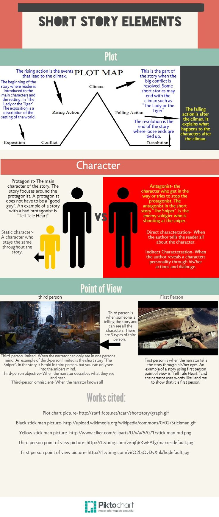 Elements of Short Story Infographic Project