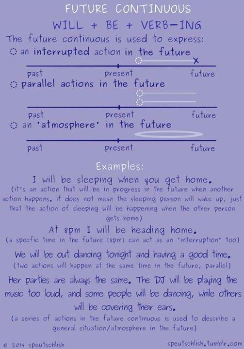 #FutureContinuous