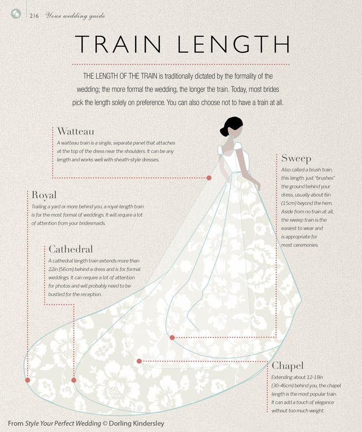 Wedding style inspiration wedding dress train lengths