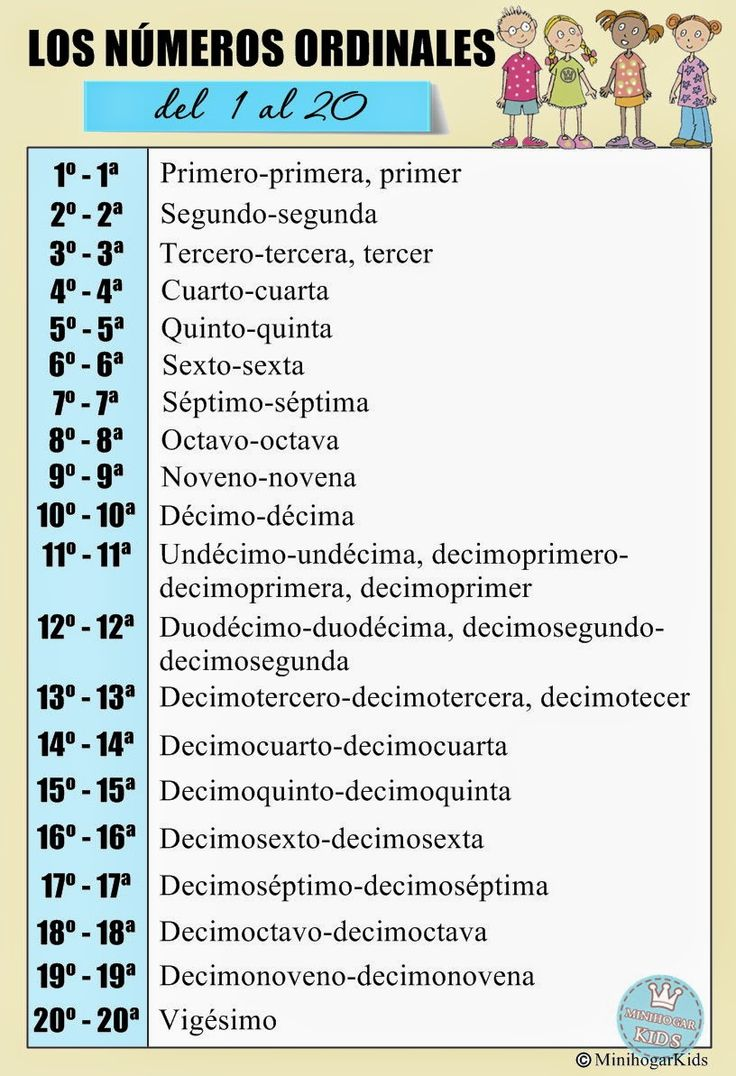 17 mejores ideas sobre numeros ordinales en ingles en - Mejores arquitectos espanoles ...