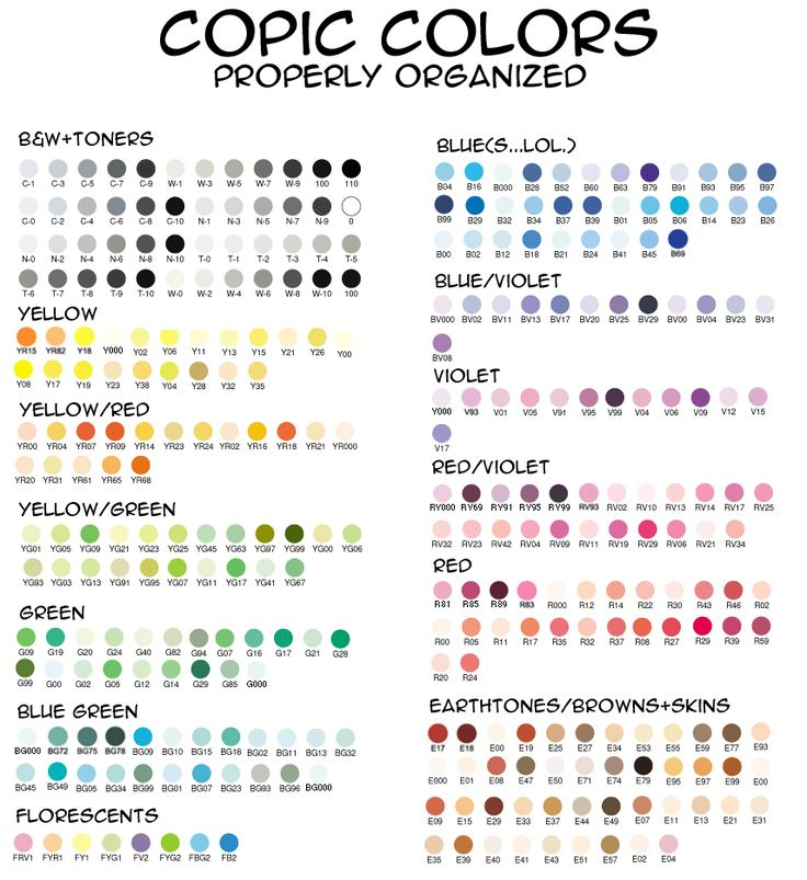 copic markers color chart | Copic organized by color by ~MuGeEeEeEeN on deviantART