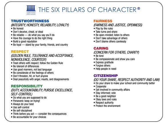 6 pillars of character The character counts approach to character education doesn't exclude anyone that's why we base our programs and materials on six ethical values that everyone can agree on — values that are not political, religious, or culturally biased.