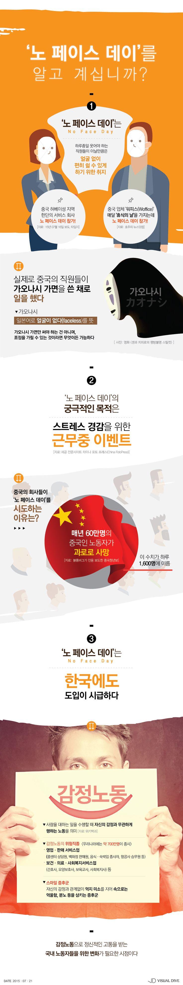 중국인이 '가오나시' 가면 쓰는 이유 [인포그래픽] #No_Face_Day / #Infographic ⓒ 비주얼다이브 무단 복사·전재·재배포 금지