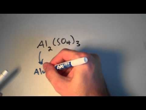 Naming Ionic Compounds - YouTube