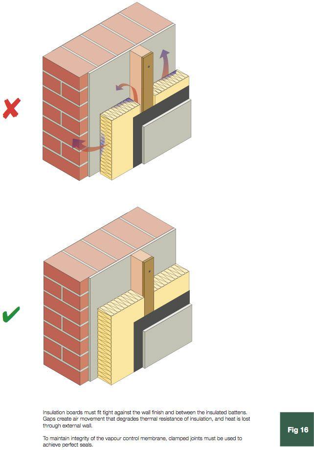 Eurima Single Leaf Masonry Construction Internal