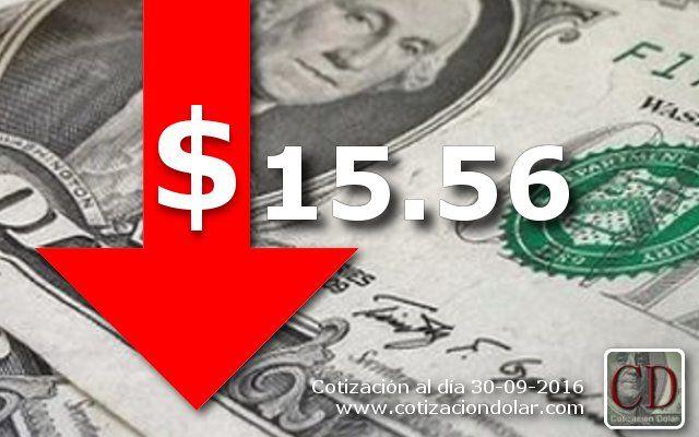 Dólar cierra la semana a $15,56