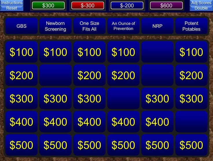 A Free Powerpoint Jeopardy Template For The Classroom Keeps Track