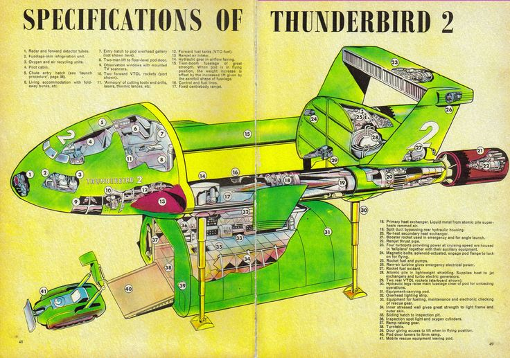 Specifications of Thunderbird 2 | Thunderbirds | Gerry Anderson | From a contemporary Thunderbirds annual … ?