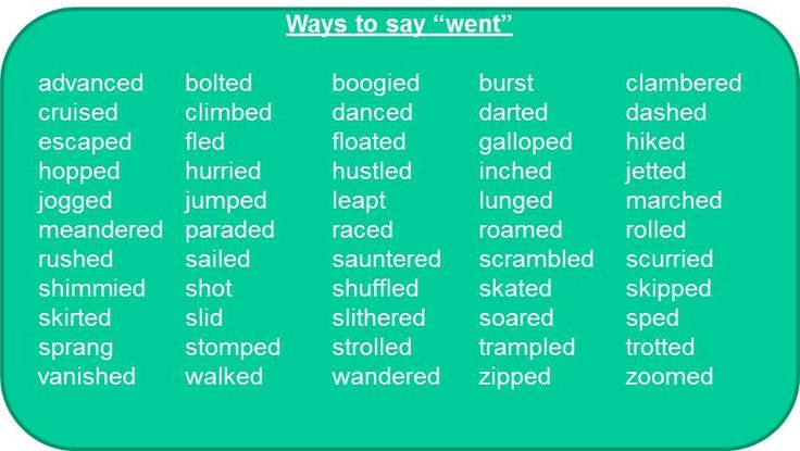 Ways To Say Went Technical Writing English 202c
