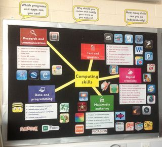 Computing-skills display