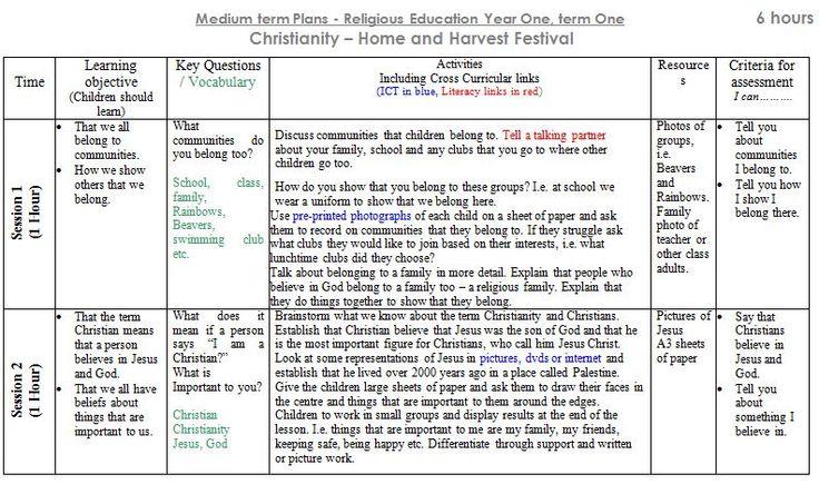 A medium term plan for teaching the harvest festival through Christianity.