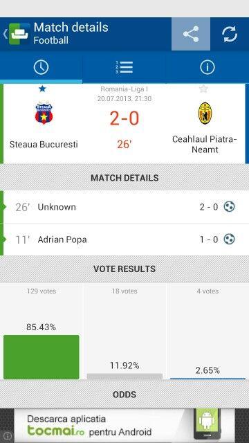Gooooooooool Daniel Georgievski ... Steaua este in grafic :)))