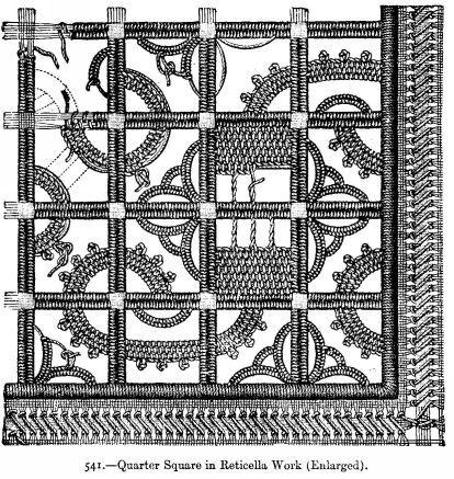 Reticella (Reticello in Italian) needle lace ... image from refalo.com