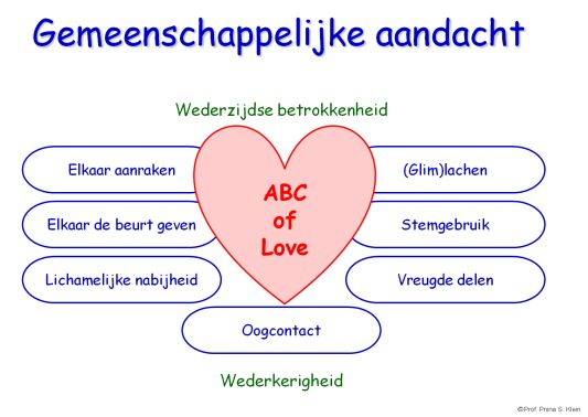 abc of love
