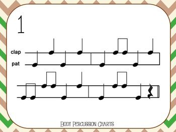 These charts include three types of body percussion (stomp, pat, clap) arranged in three-line staff notation. The patterns are all my original compositions in the style of Orff/Keetman. Exercises are in duple, triple, and compound meter and include quarter note, eighth note and sixteenth note rhythmic values.