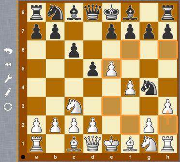 Start met schaken op school! | Schaken Op School